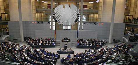 German Bundestag - Parliamentary track record of the
