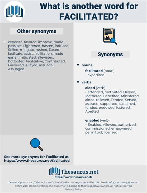 Synonyms for FACILITATED - Thesaurus
