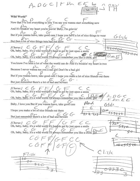 Wild World (Cat Stevens) Guitar Lesson Chord Chart with