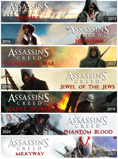 The future of 'Assassin's Creed' franchise : assassinscreed