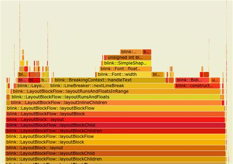 Profiling Blink using Flame Graphs - The Chromium Projects